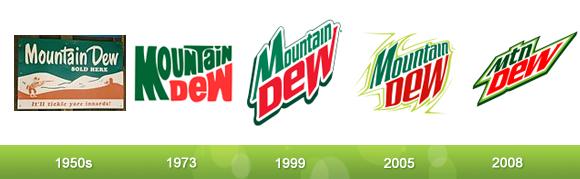 Mtn Dew Logo History.