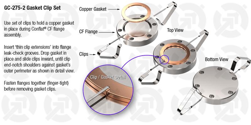 """Gasket Clip Set / Fits 2.75"""" CF Flange :: Copper Gasket :: CF."""