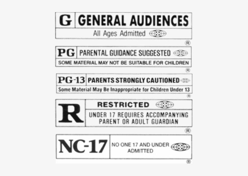 Movie Ratings Png Jpg Library.