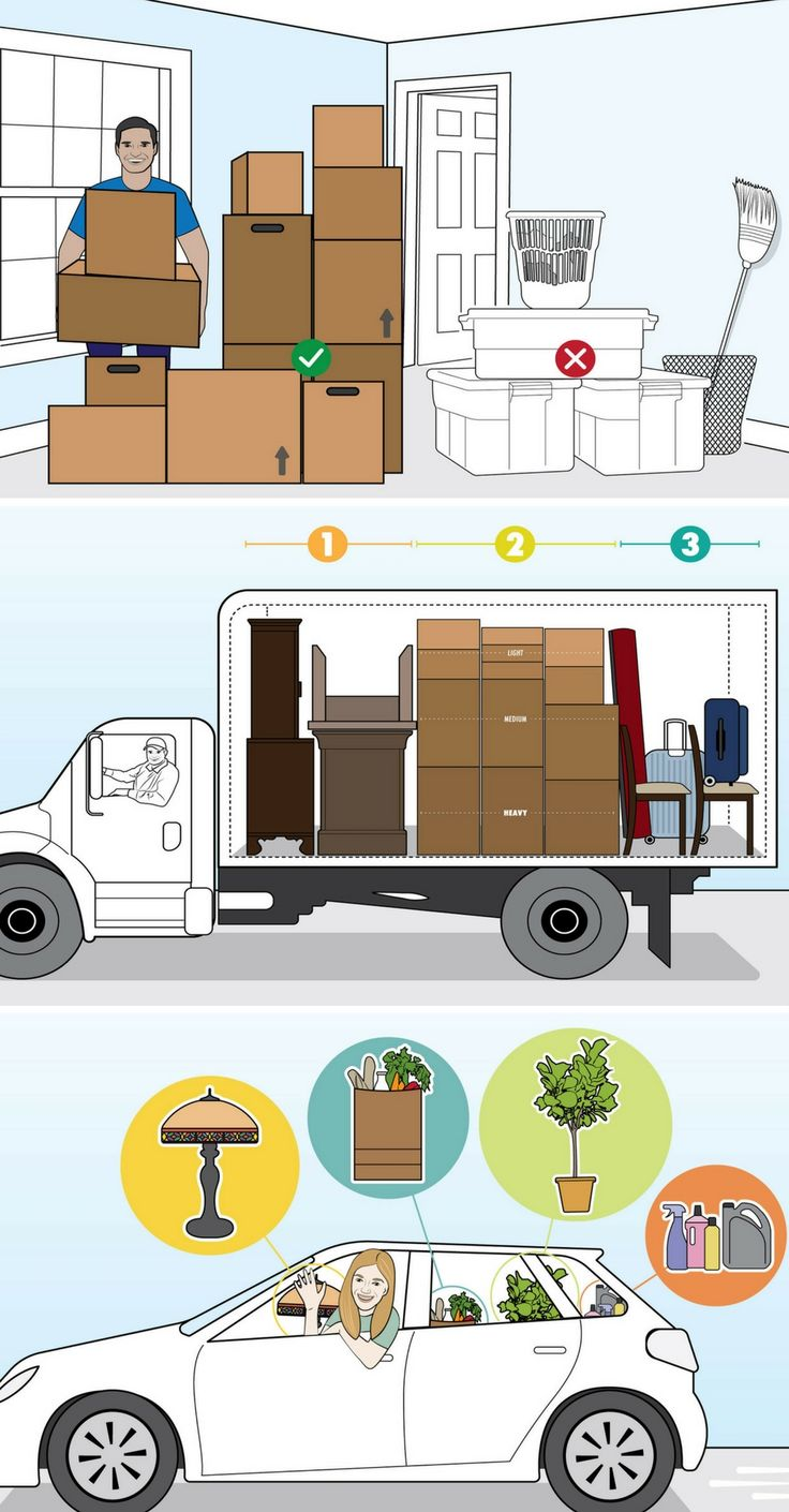 1000+ ideas about Moving Trucks on Pinterest.