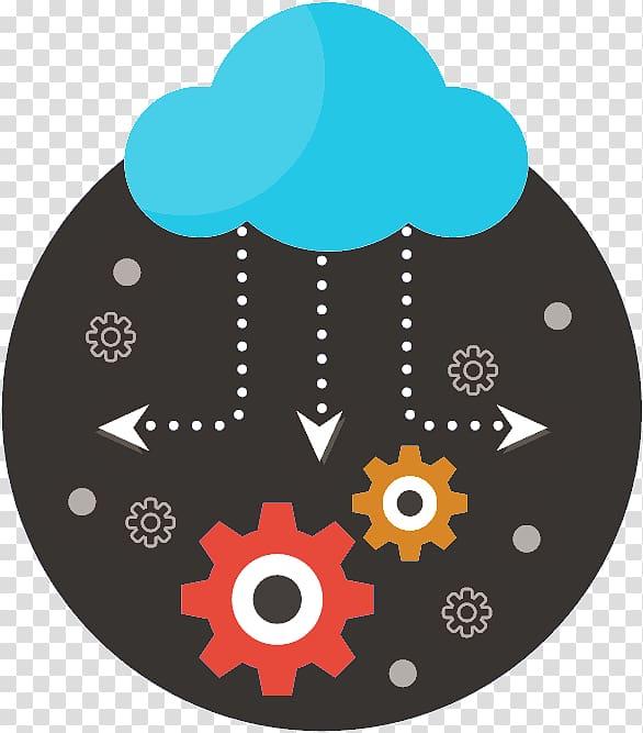 Enterprise asset management Cloud computing MRO purchasing.