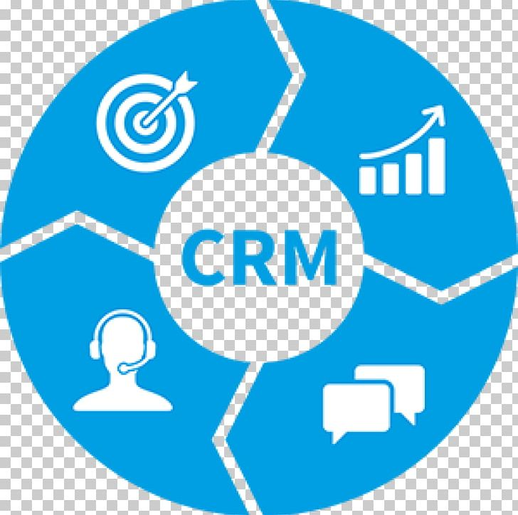 Customer Relationship Management Microsoft Dynamics CRM.