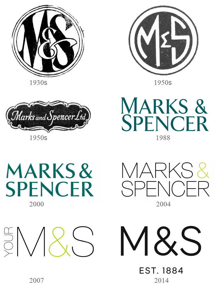 Meaning Marks and Spencer logo and symbol.