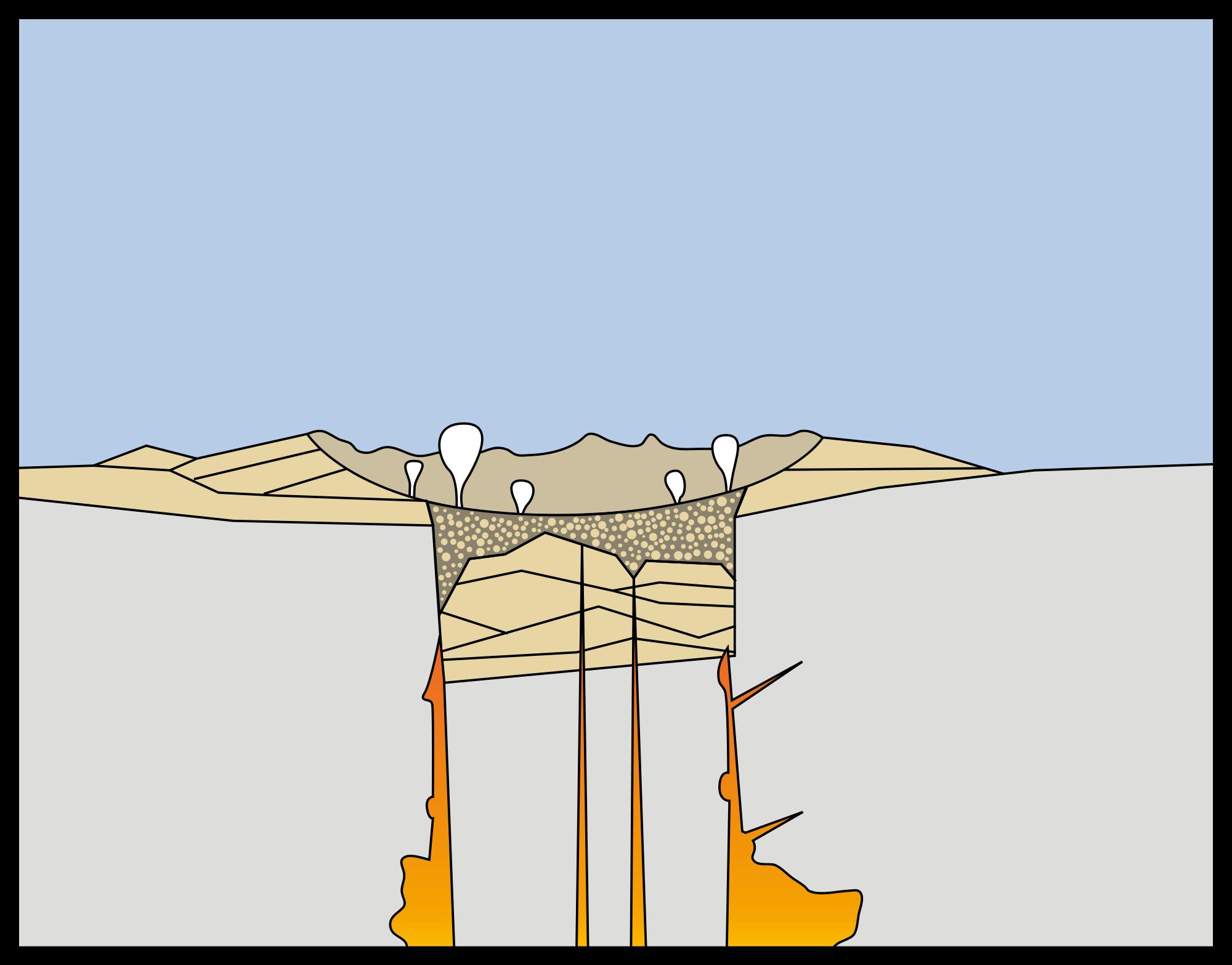 File:Mount Mazama eruption timeline 3.svg.