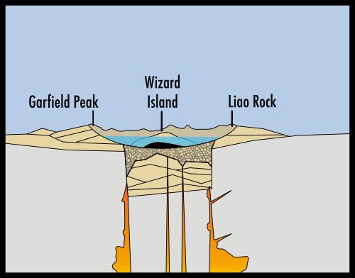 Mount Mazama.