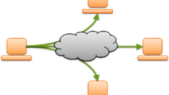 UDP Multicast is Disabled in the Public Cloud.