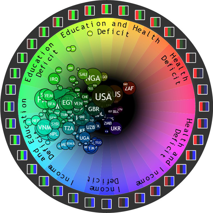 Colorful Development: RGB.