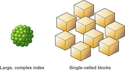 Understanding Multidimensional Databases.