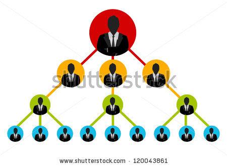 Multilevel Marketing Stock Photos, Royalty.