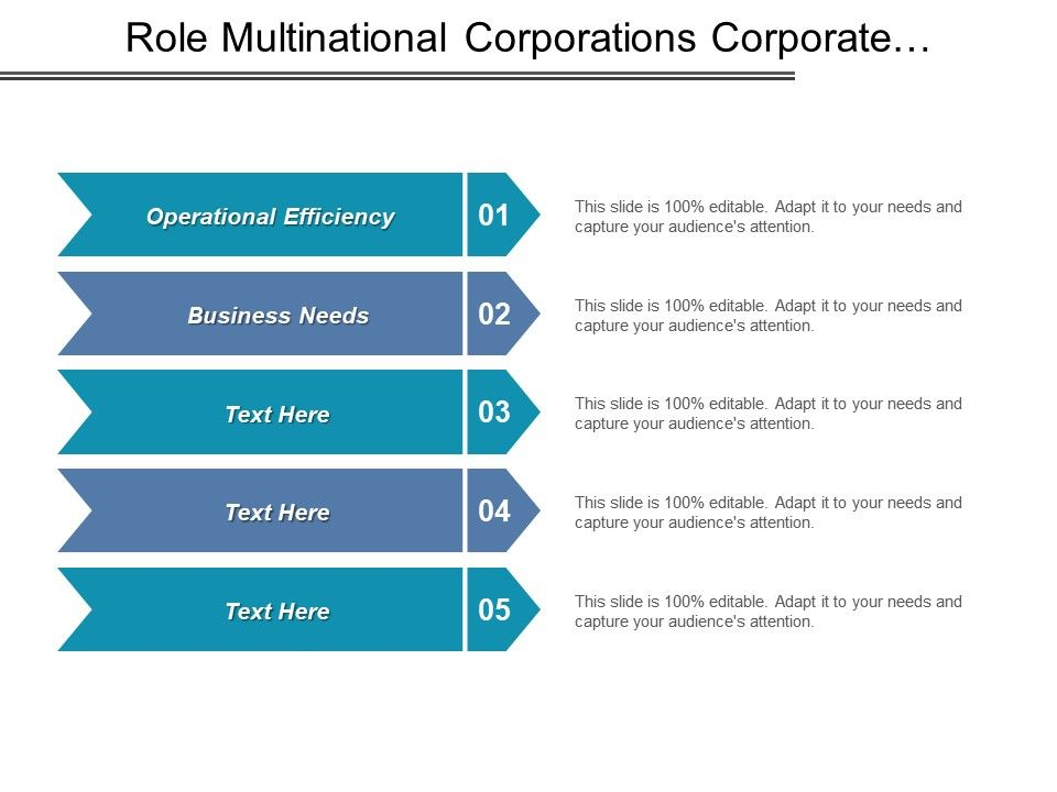Role Multinational Corporations Corporate Performance.