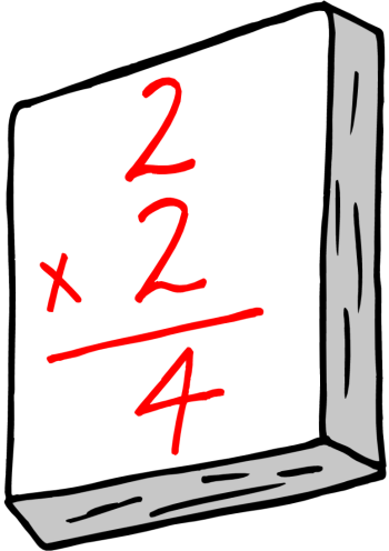Multiplication facts clipart.