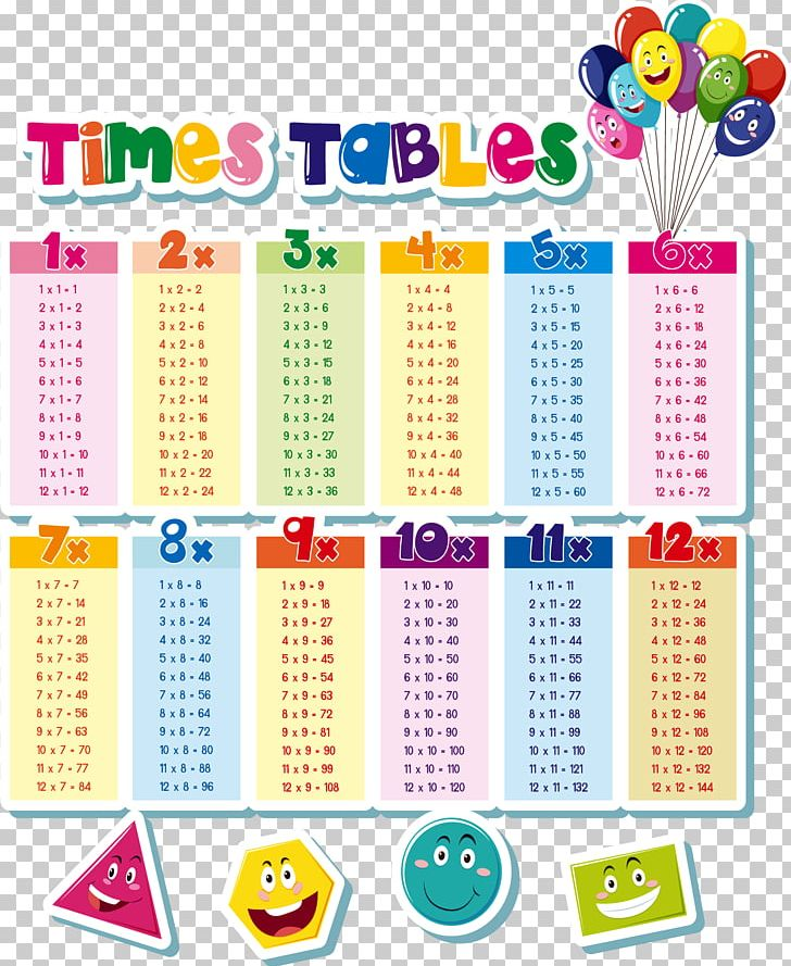 Multiplication Table Euclidean Mathematical Table PNG.