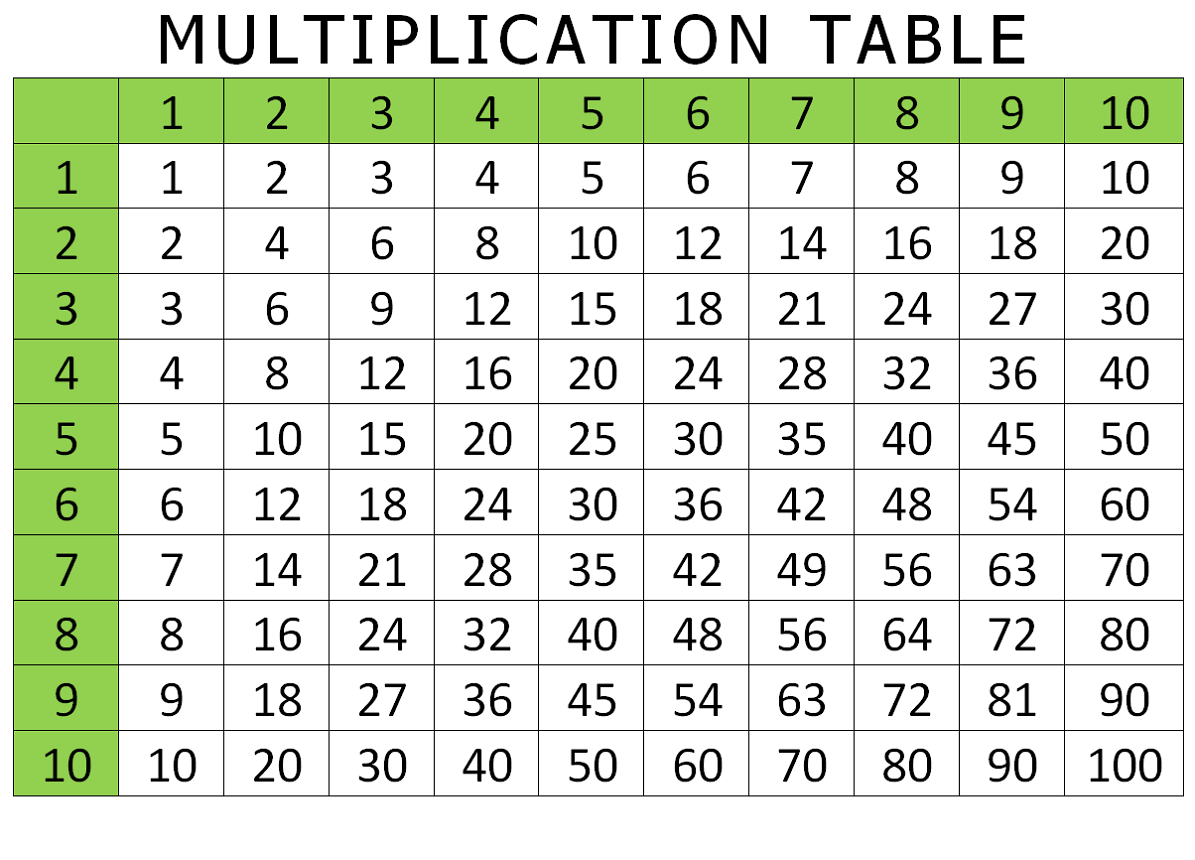 Free PNG Multiplication Transparent Multiplication.PNG.