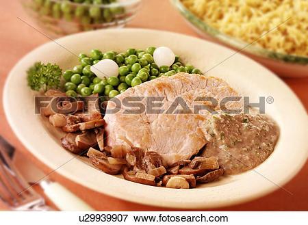 Picture of Turkey Steak With Mushroom Sauce u29939907.