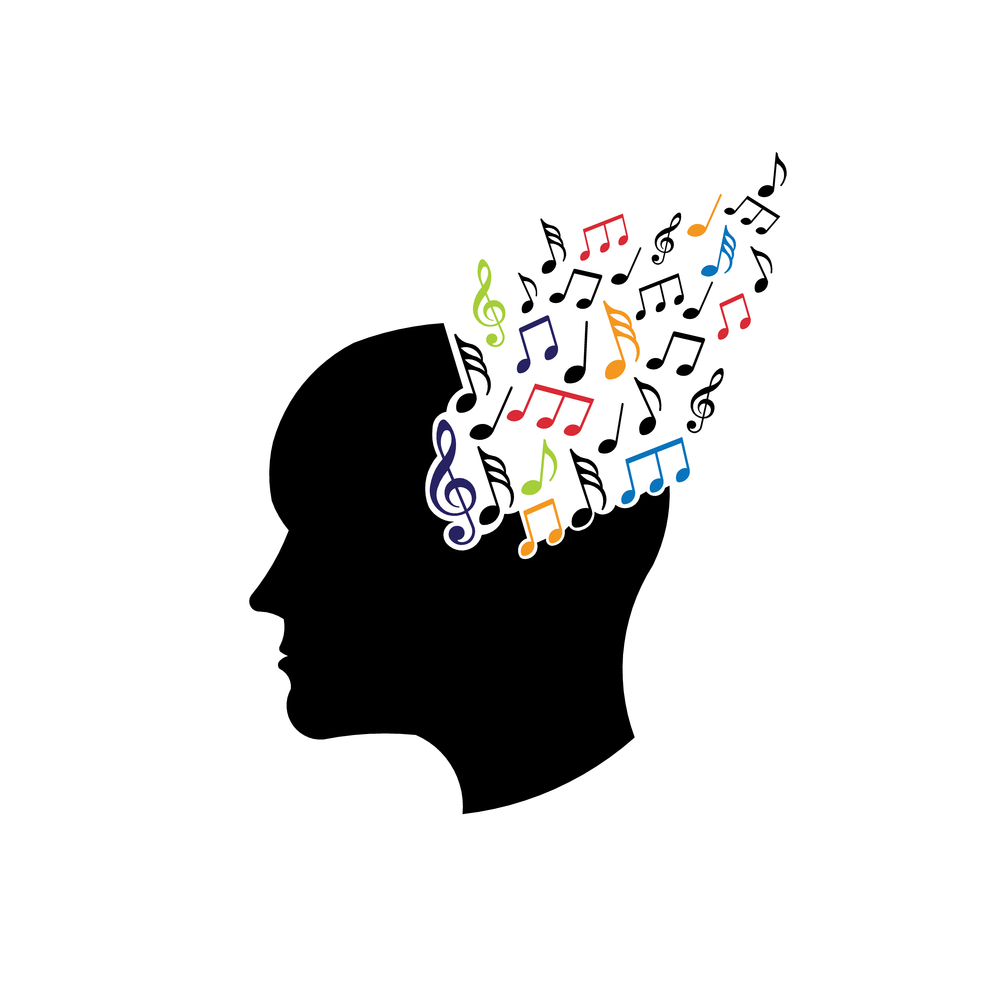 Test Yourself: The Music/Brain Connection.