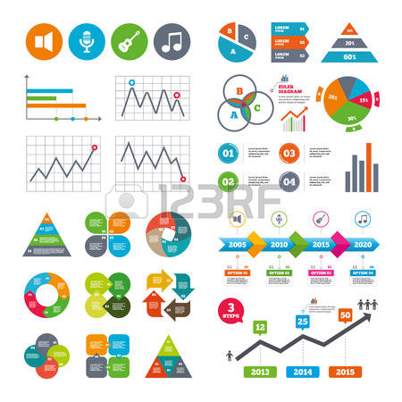 3,366 Music Charts Stock Vector Illustration And Royalty Free.