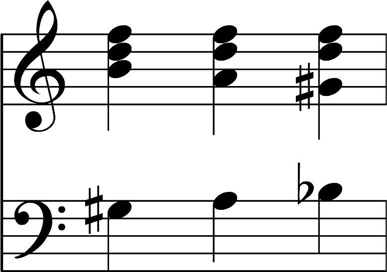 Music Theory 101.