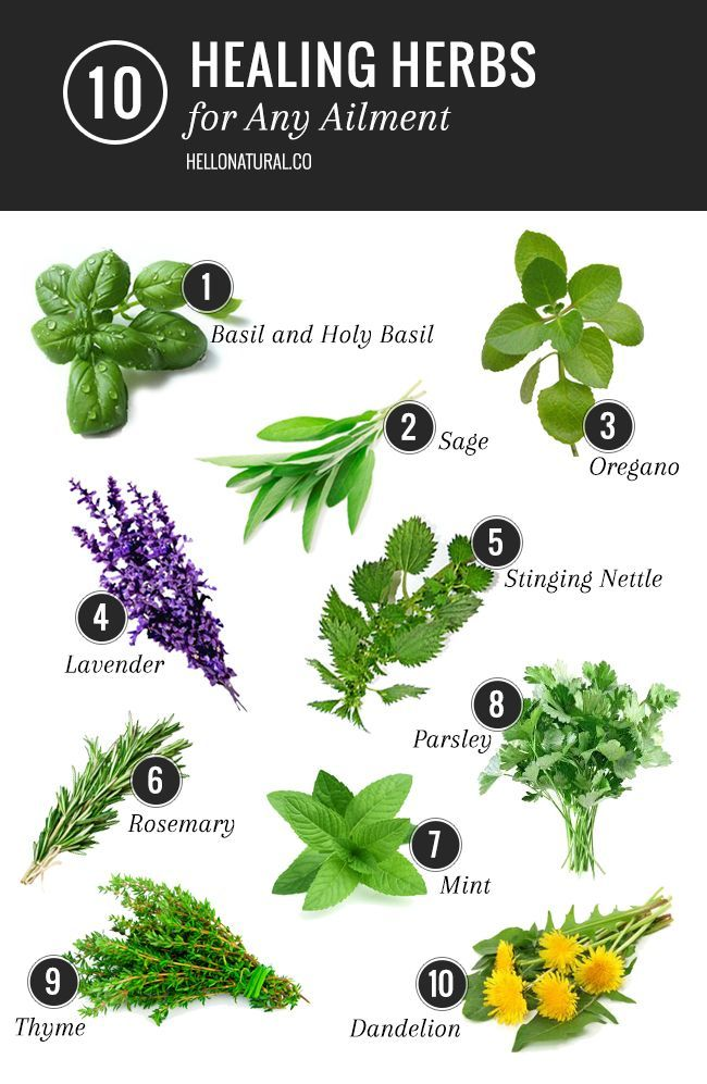 1000+ images about Natural Medicine on Pinterest.