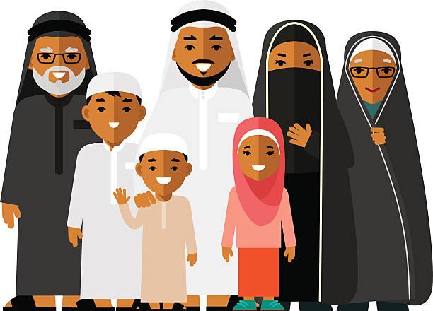 Cartoon Of Muslim Family Clip Art, Vector Images & Illustrations.