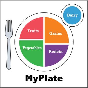 Clip Art: Nutrition: My Plate Color 2 I abcteach.com.