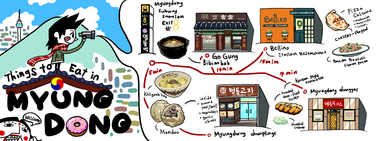 Things to Eat in Myeongdong, South Korea by Kyungho(Alex) Kim.