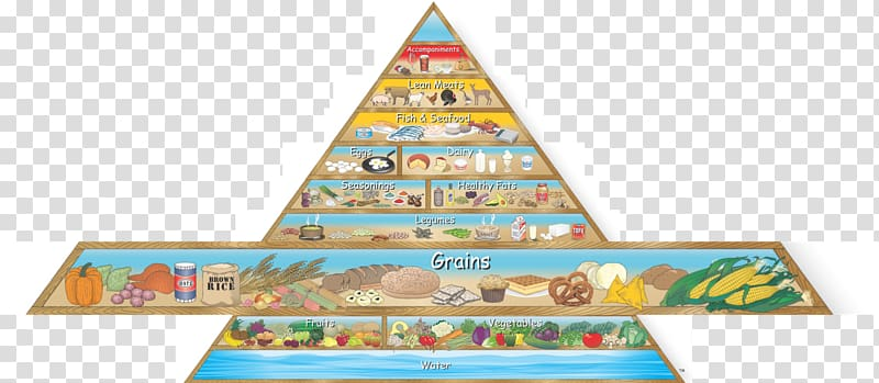 Mypyramid PNG clipart images free download.