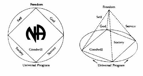 Narcotics anonymous clipart.