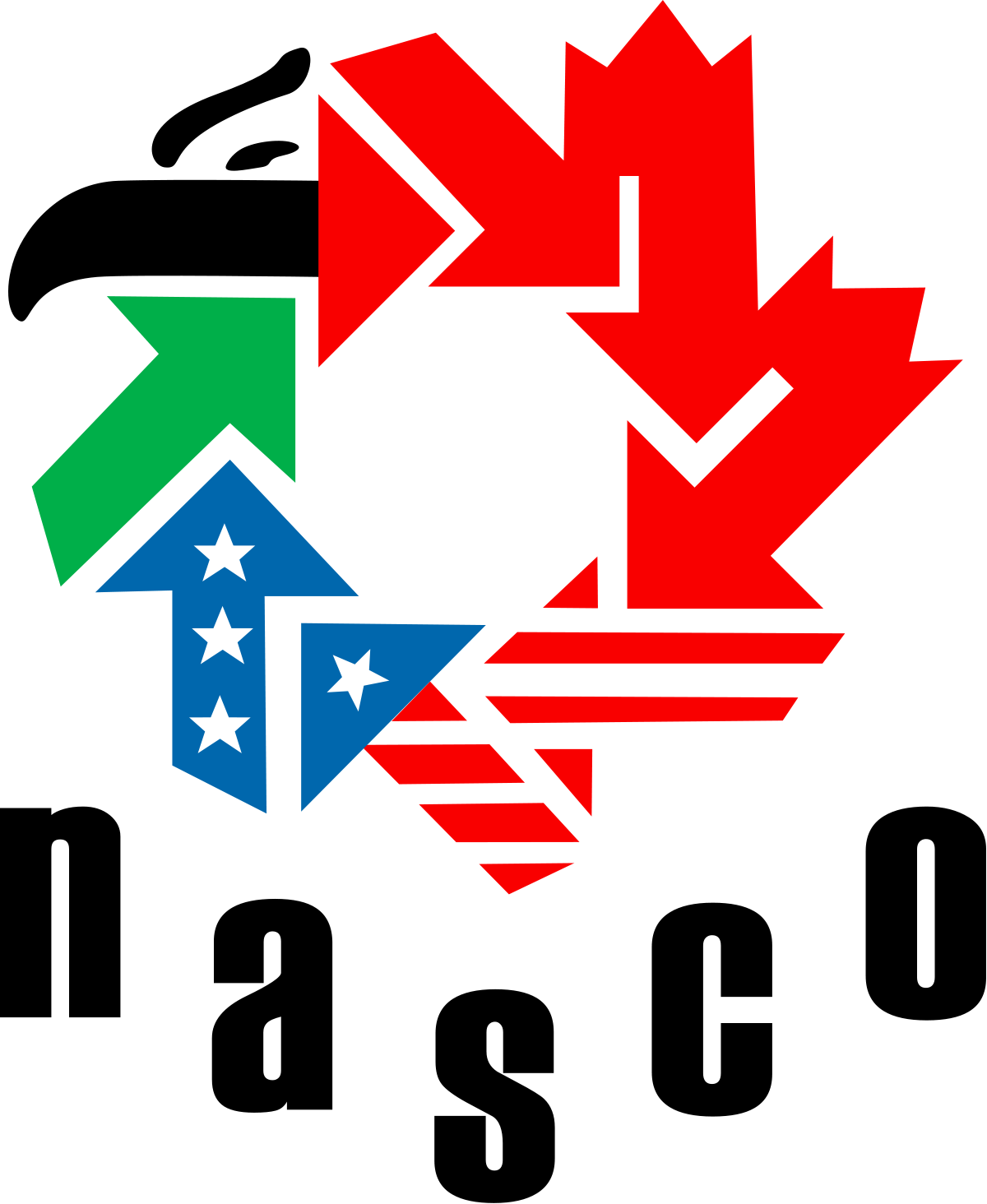 North American SuperCorridor Coalition.