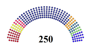 National Assembly (Serbia).