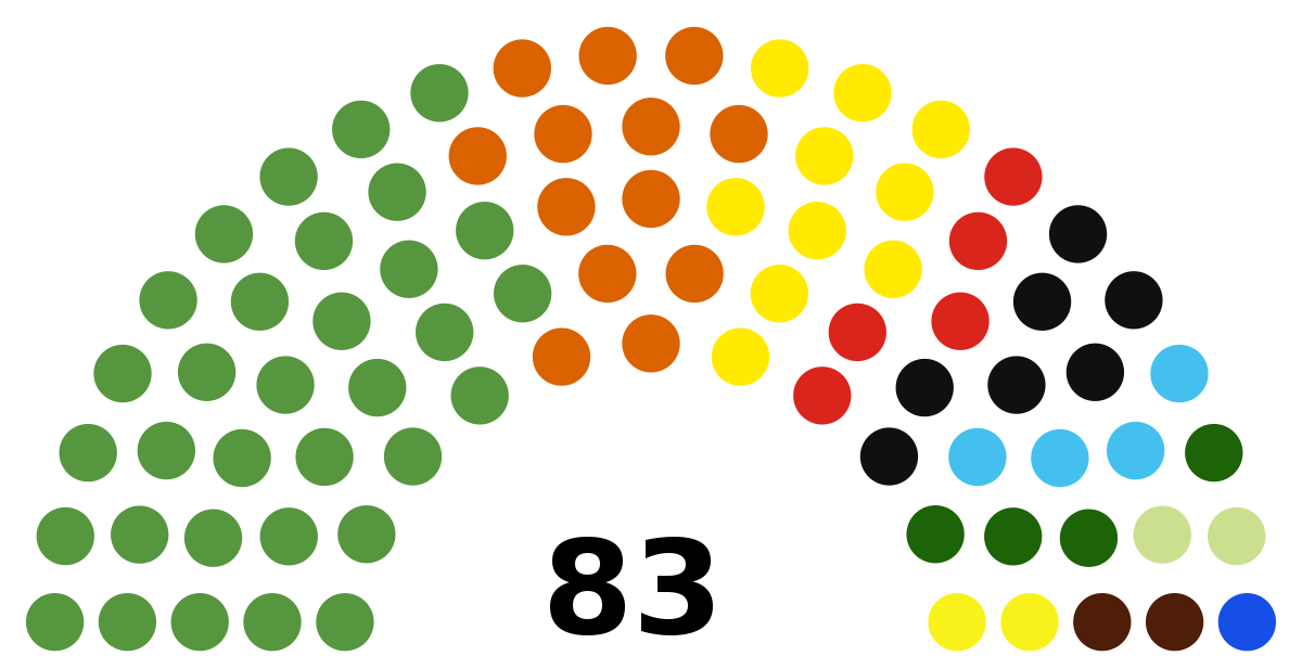 National Assembly (Benin).
