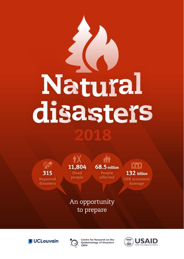 Natural Disasters 2018.