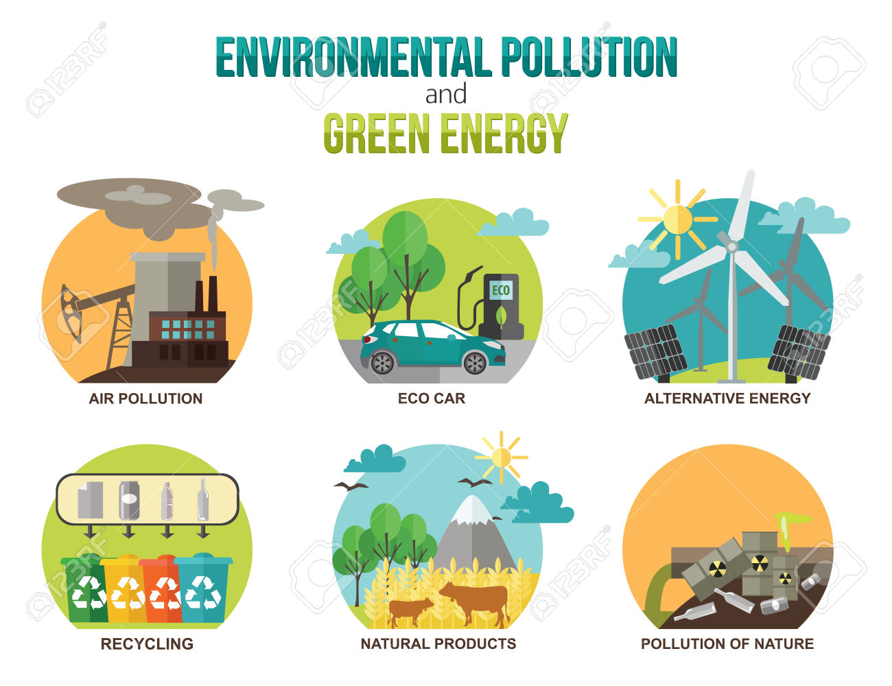 Environmental Pollution And Green Energy Ecology Concepts. Air.