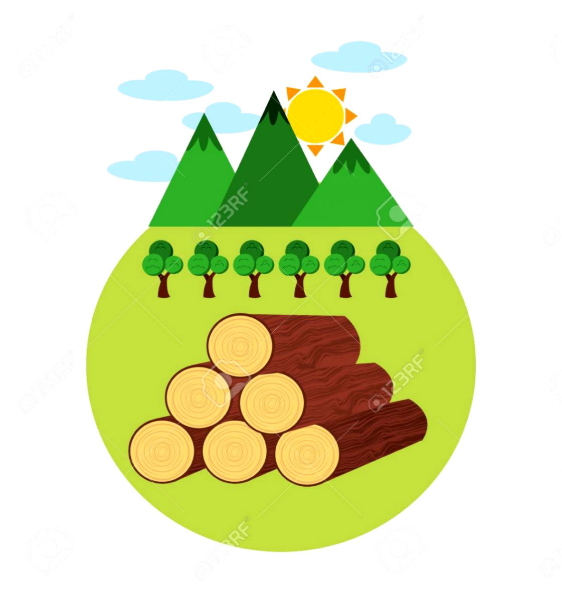 Non Renewable Resources Clipart.