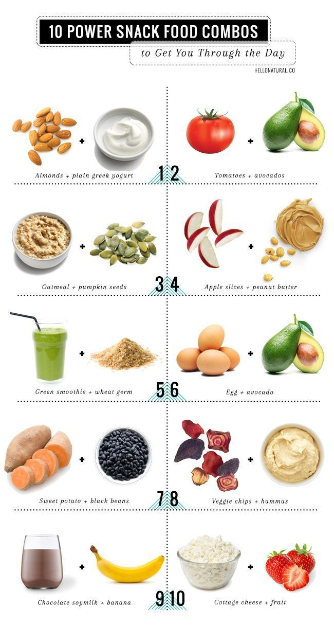1000+ images about Healthy Snacks on Pinterest.