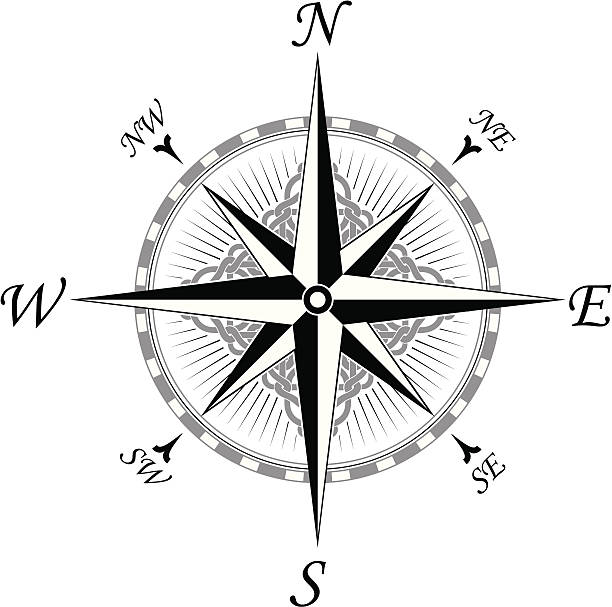 Best Nautical Compass Illustrations, Royalty.