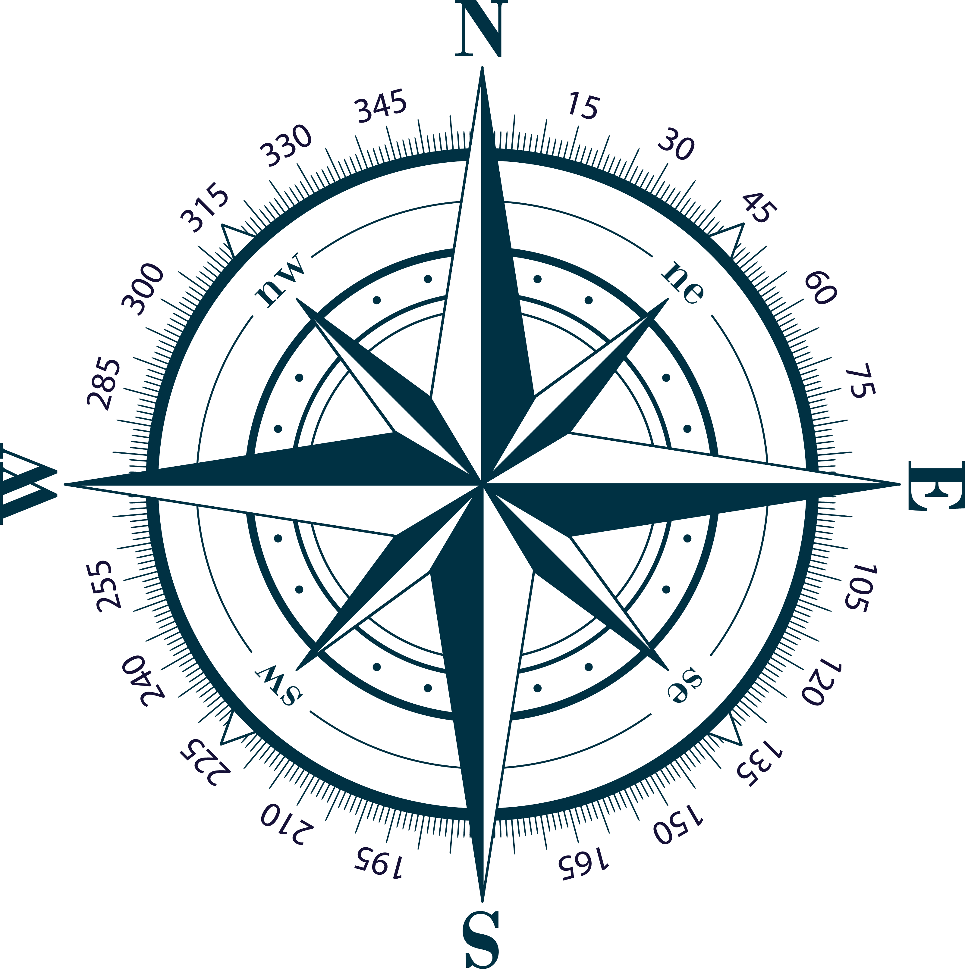 Nautical Compass Png (+).