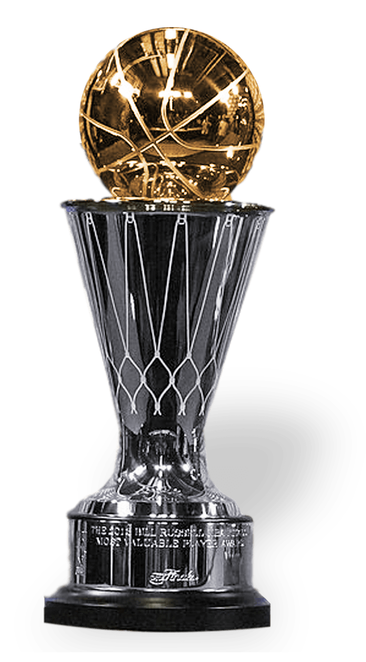 Nba Finals Trophy Png Group (+), HD Png.