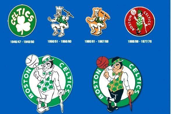 History of NBA Logo Design.