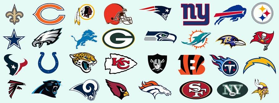 NFL Team Logos Minefield Quiz.