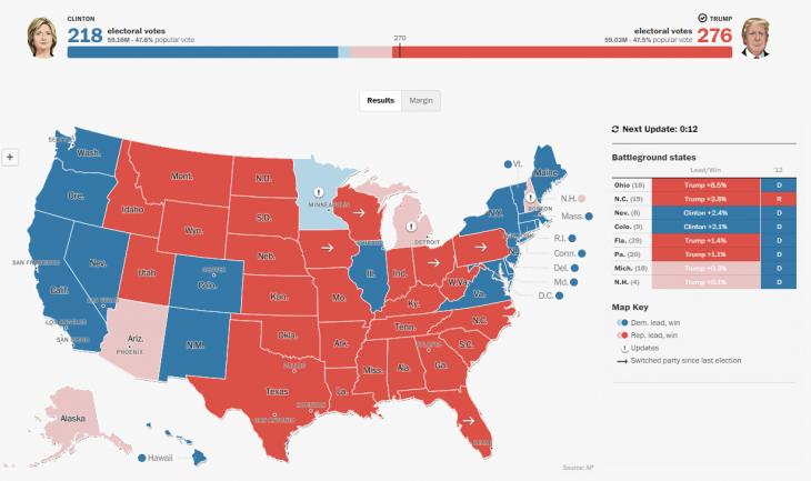 Political Maps.