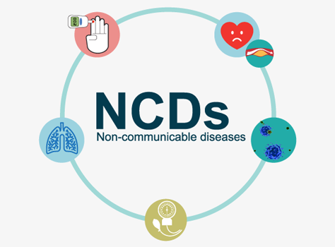 GE Healthcare, Project Hope to address NCD challenges in India.