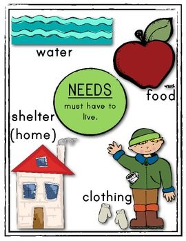 NEEDS and WANTS Posters: Social Studies (Kindergarten.