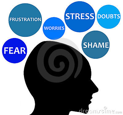 How To Control Negative Thoughts.