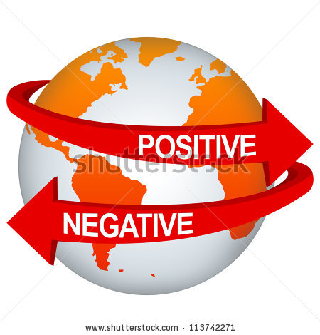 Positive and Negative Clip Art.
