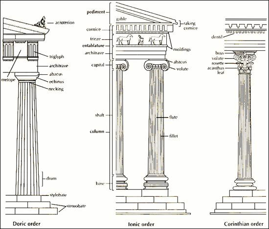 1000+ images about Architectural style: Neoclassical on Pinterest.
