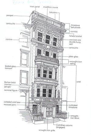 neoclassical architecture characteristics.