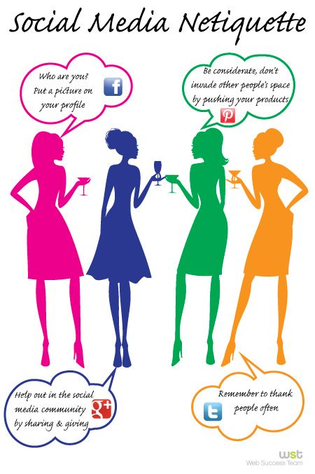 The Social Networking Etiquette Guide.