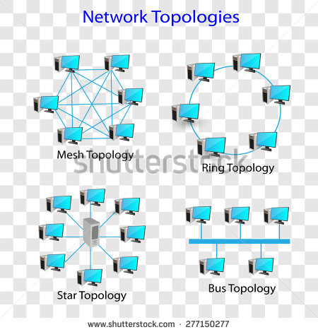 Network Topology Clipart.