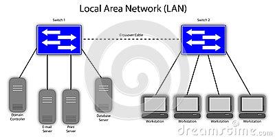 Local area network clipart.