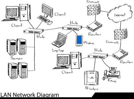 802 Lan Network Diagram Stock Vector Illustration And.